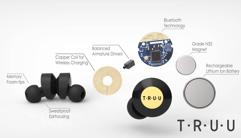 Foto: Truu Wireless
