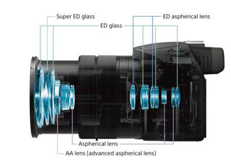 De mange dyre glaselementer giver kameraet fremragende ydelse. (Foto: Producent)