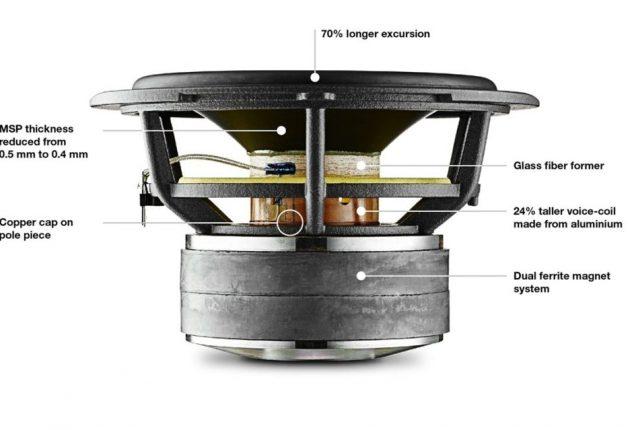 Konstruktionen af de nye enheder med MSP-membran.
